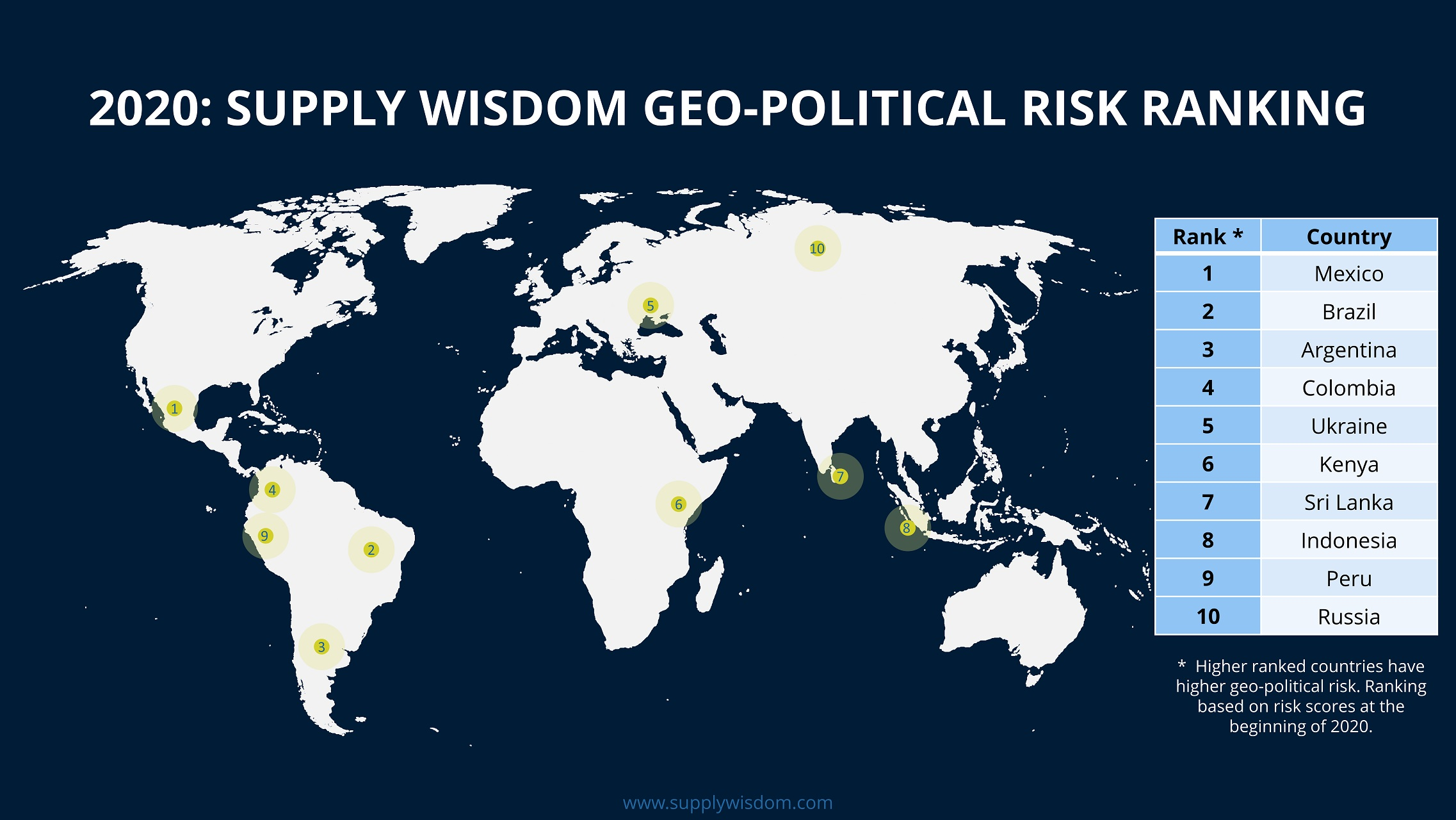 Supply Wisdom Geo-Political Risk in 2020