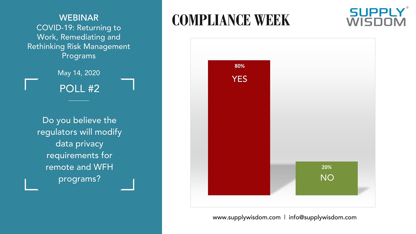 Changing Regulatory Requirements for Cyber post Covid19 - Poll from Rethinking Risk Management Webinar