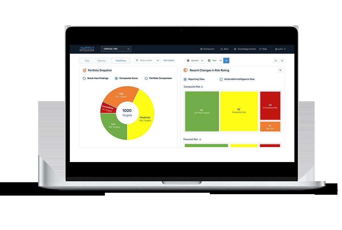 Golden Moth Financials - Operational Resilience